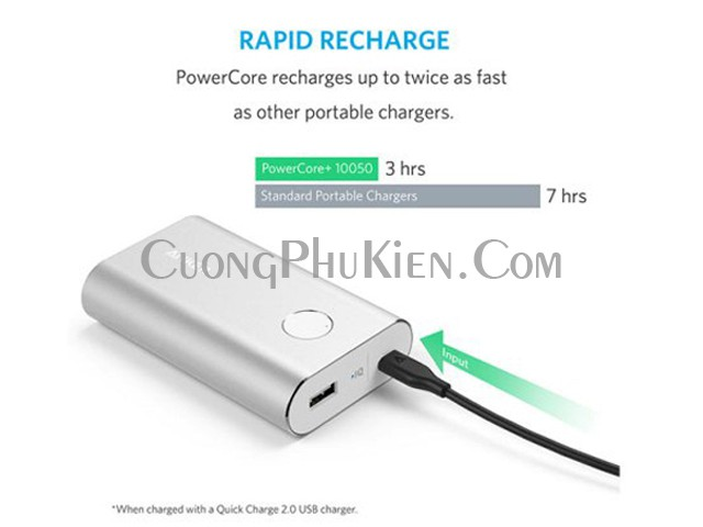pin-sac-du-phong-anker-powercore-10050mah