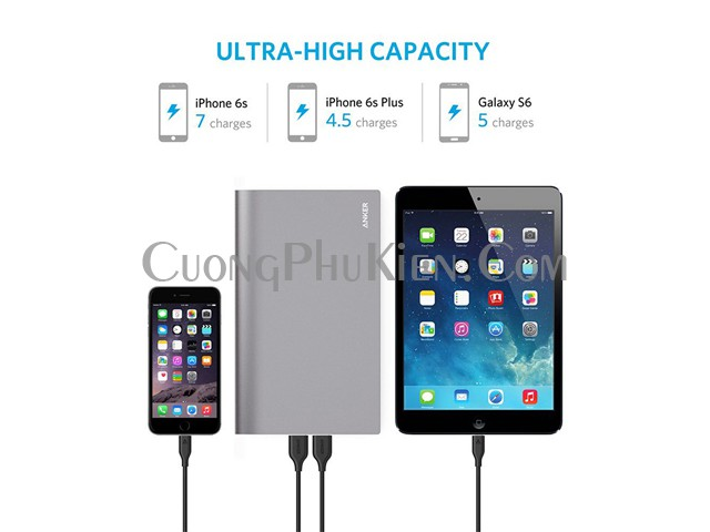 pin-sac-du-phong-anker-powercore-20000mah